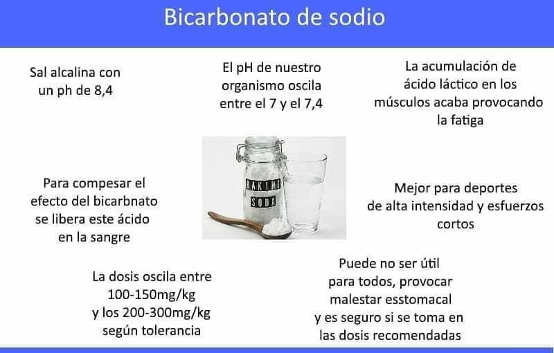 EVIDENCIA CIENTÍFICA BICARBONATO SODIO