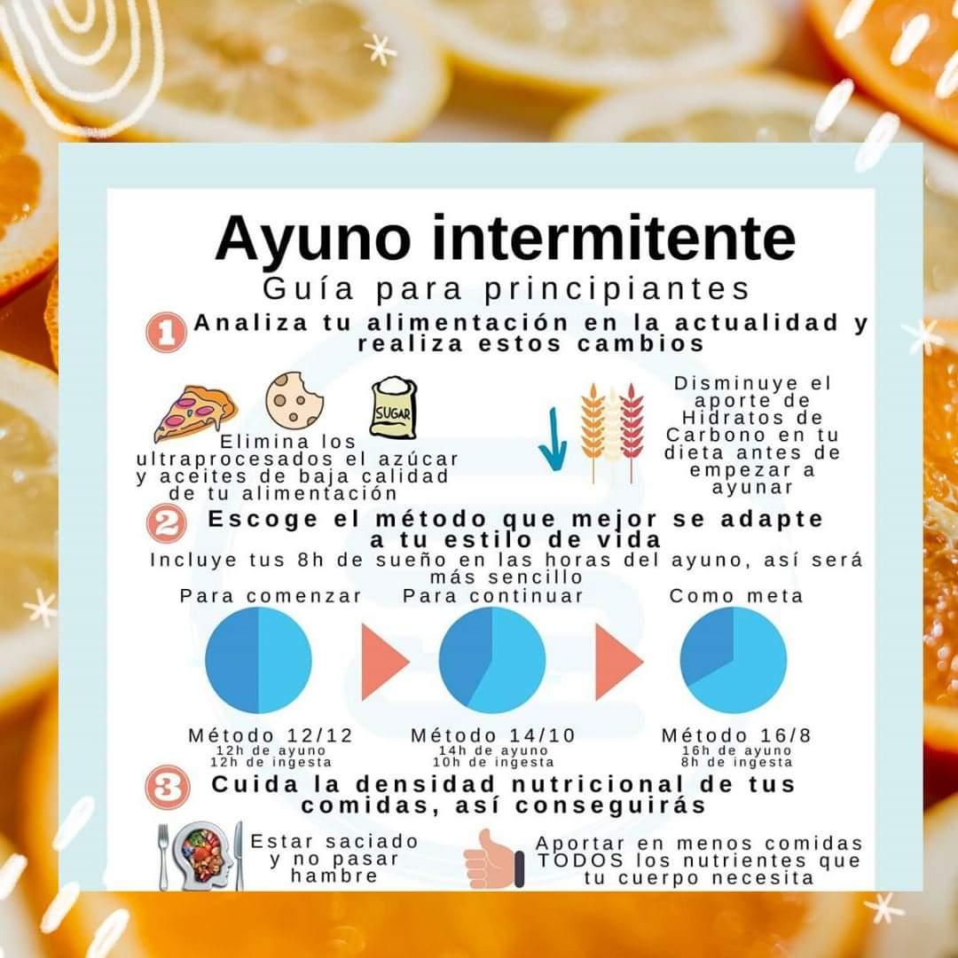 GUÍA DE AYUNO